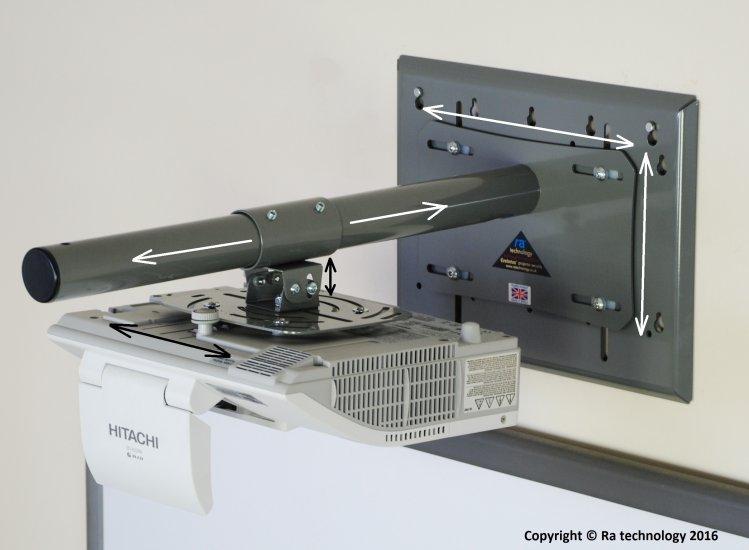 Ra Smart 600i Unifi Series Retro Fit Mount Kit Ust Smart